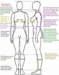 full body measurement chart measure everything ditch the scale omnitrition results