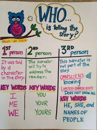 3rd Grade Anchor Charts Point Of View Anchor Chart Third Grade Common Core