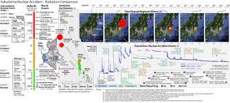 Fukushima Radiation Comparison Map Rama Hoetzlein
