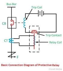 bosch relay wiring diagram 5 pole wiring diagram and hernes 5 pin relay wiring schematic jodebal