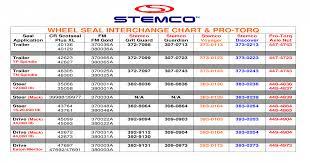 Wheel Seal Interchange Chart Pro Seal Interchange Chart Pro