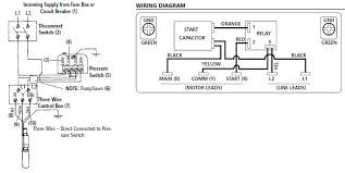 submersible well pump control box wiring diagram periodic goulds water pump wiring diagram goulds control box for 3 wire 1 5hp 230v motors well franklin submersible pump control box wiring diagram Goulds Water Pump Wiring Diagram