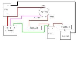sbc distributor wiring diagram sbc image wiring chevy 350 hei ignition wiring diagram jodebal com on sbc distributor wiring diagram