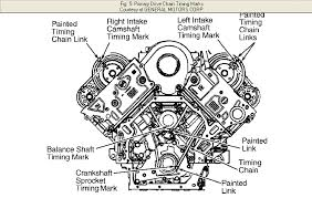 oldsmobile intrigue steps on how to do timing chain graphic graphic graphic graphic