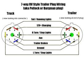 curt 7 way wiring diagram on curt images free download wiring 3 Way Plug Wiring Diagram curt 7 way wiring diagram 17 curt 7 way rv blade wiring diagram 6 way trailer plug wiring diagram Ebcf Wiring-Diagram