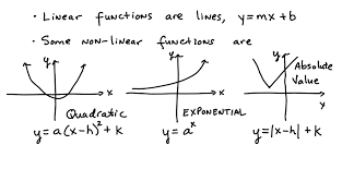 linear and non functions