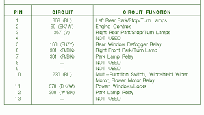 1999 zx2 fuse diagram 1999 wiring diagrams