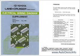wiring diagram toyota landcruiser 79 series wiring automotive headlight circuit diagram images on wiring diagram toyota landcruiser 79 series