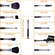 set makeup ideas with brushes and their uses buzzle