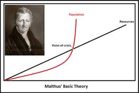 Resultado de imagen para malthus