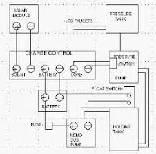 similiar wire pump controller diagram keywords franklin well pump control box wiring diagram furthermore well pump
