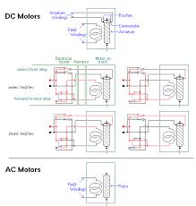 general electric dc motors wiring diagram wiring diagrams value general electric dc motors wiring diagram wiring diagram options general electric dc motors wiring diagram