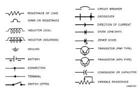 wiring diagram symbols type has a cup in which the wire electrical wiring diagram symbols symbols on wiring diagrams jpg height 259 width 400 wiring diagram symbols wiring image wiring diagram wiring diagram symbols wiring wiring diagrams on wiring diagram
