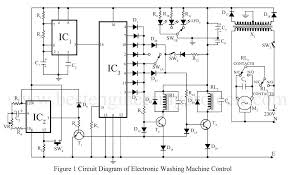 lowes hotpoint dryer webuzz 4 prong to 3 dryer adapter microwave wiring diagram installation lowes hotpoint washer installa