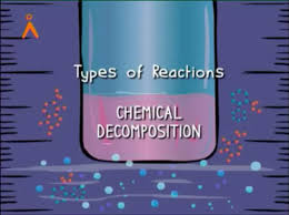 learn types of reactions and chemical decomposition hindi