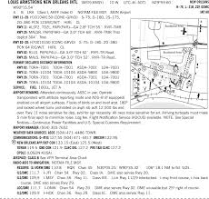 New Orleans Sectional Chart Msy Louis Armstrong New Orleans International Airport