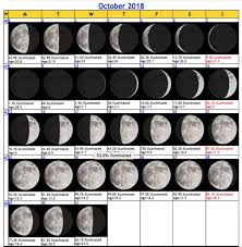 Moon Chart October 2018 October 2018 Calendar Moon Phases