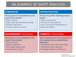 Hotel Management Case Study  SWOT Analysis of Hilton Hotels     Practical Application of SWOT Analysis in the Management of a Construction  Project   Leadership and Management in Engineering   Vol     No