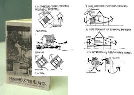 principles of architecture other creative principles of architecture design in other http