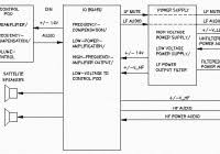 klipsch promedia 4 1 wiring diagram klipsch in wall sub for klipsch klipsch wiring diagrams 23 wiring diagram for klipsch promedia 2 1 wiring diagram