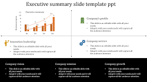 Executive Summary Slide Template Ppt Bar Chart Model