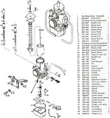 diagram of a snowmobile motor wiring diagram for you • snowmobile engine diagram wiring diagram data rh 12 20 8 reisen fuer meister de polaris snowmobile parts diagrams polaris snowmobile wiring diagrams