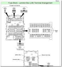 fuse diagram 1997 nissan maxima nissan wiring diagram schematic 2000 nissan maxima fuse box location at 2001 Nissan Maxima Fuse Box Diagram