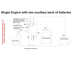 marine dual battery switch wiring diagram dolgular com how to connect boat battery cables at Marine Dual Battery Wiring Diagram