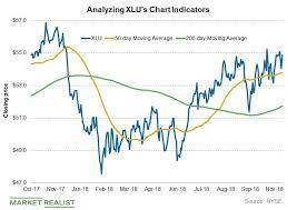 Chart Stocks Kozen Jasonkellyphoto Co
