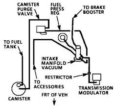1999 chevrolet lumina vacuum hose diagram questions effc6b21 e0f8 44d7 ac80 cf6873e12630 jpg question about chevrolet lumina