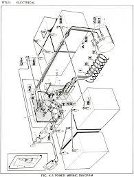 1980 ezgo wiring diagram wiring diagram database 1996 ezgo txt 36 volt wiring diagram at 1996 Ezgo Txt Wiring Diagram