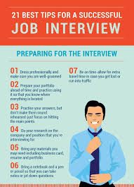 How To Be Successful In A Job Interview Infographic 21 Tips For A Successful Job Interview