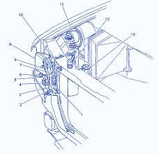 chevrolet astro lt 2002 engine side fuse box block circuit breaker chevrolet astro lt 2002 engine side fuse box block circuit breaker diagram