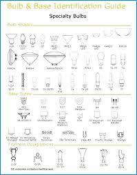 Headlight Replacement Chart Light Bulb Size Chart Fakesartorialist Com