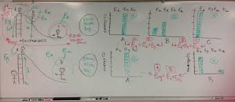 Tenth Grade Lesson Qualitative Conservation Of Energy
