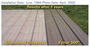painted kynar 500 panels provide the highest quality paint finish available kynar 500 is designed for use on s where long term finish quality