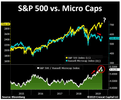 New S P 500 Highs Are Riding On Blockbuster Results From
