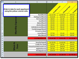 Apartment Comparison Excel Template Excel Spreadsheets Help Best Apartment Search Spreadsheet