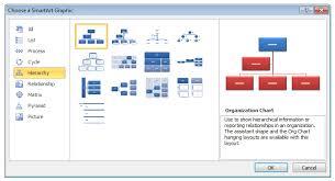 Powerpoint Smartart Graphics Qualified Smartart Organization