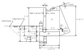 blockwork retaining wall design block footing footings example