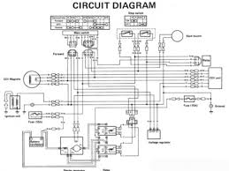horn wiring diagram golf cart wiring diagram schematics 36 volt yamaha golf cart wiring diagram nodasystech com