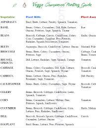 Vegetable Planting Companions Chart Printable Companion Planting Guide Mochabaydesign Com