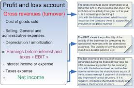Profit And Loss Account Analyze The Profit And Loss Account Assess Your Customers