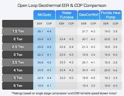 goodman 1 5 ton split system. mcquay international geothermal heat pump 1.5 ton goodman 1 5 split system
