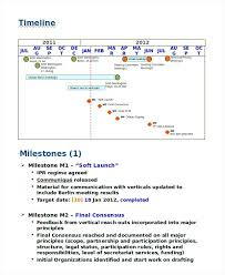 Project Timeline Template Scope Of Work Ppt Sample Timelines ...