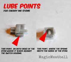 Mx Switches Chart Cherry Mx Switch Lubrication Guide