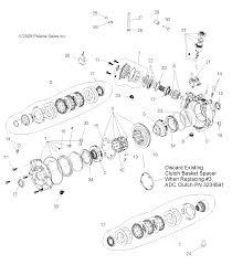 Front differential polaris atv
