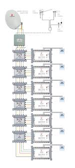 90s gm multi switch wiring all wiring diagram 90s gm multi switch wiring wiring schematics diagram gm steering column wiring 90s gm multi switch wiring