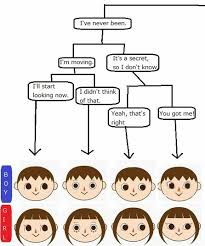 crossing new leaf face hair style and eye color guides all is crossing forums