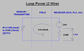 wilbo666 4 20ma 4-20ma transmitter at 4 20ma Wiring Diagram